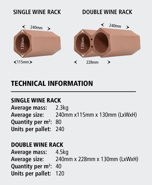 Claytile wine rack technical information